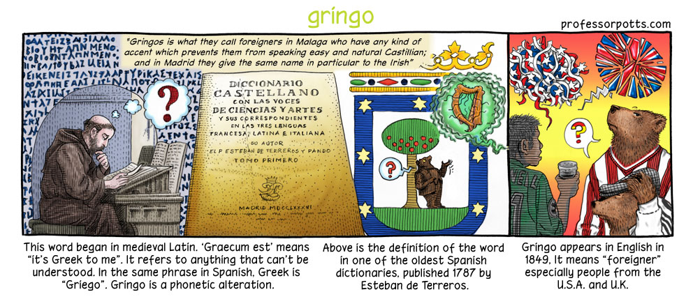 Origin of the word Gringo
