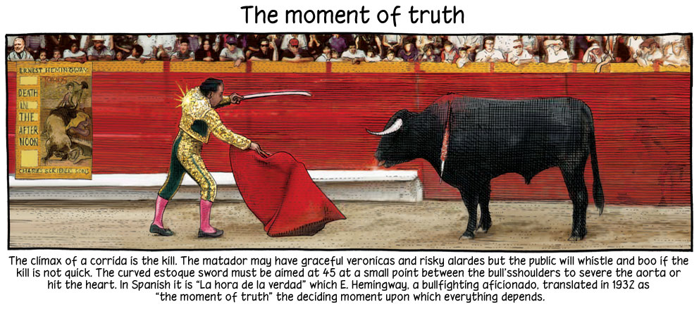 The moment of truth origin of the idiom